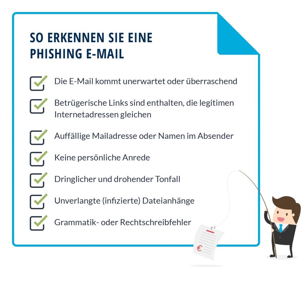 Phishing erkennen und Mitarbeiter und Unternehmen schützen